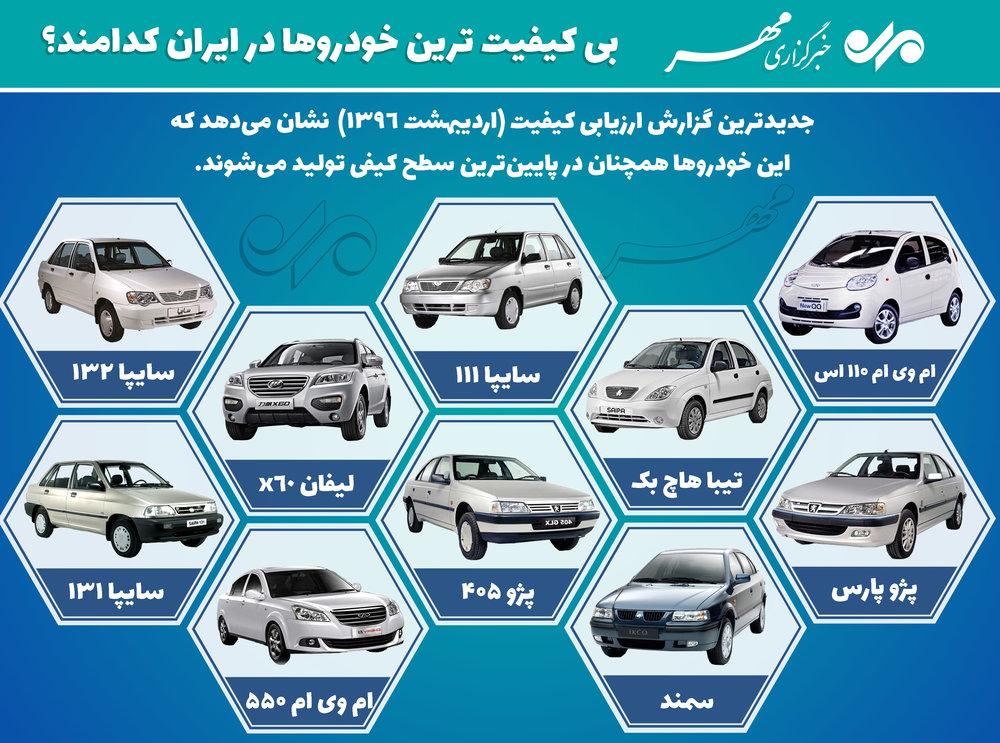 بیکیفیت ترین خودروها در ایران کدامند؟